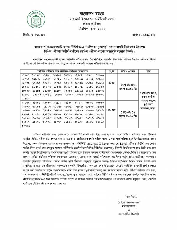 Bangladesh Development Bank Limited Viva voce Schedule
