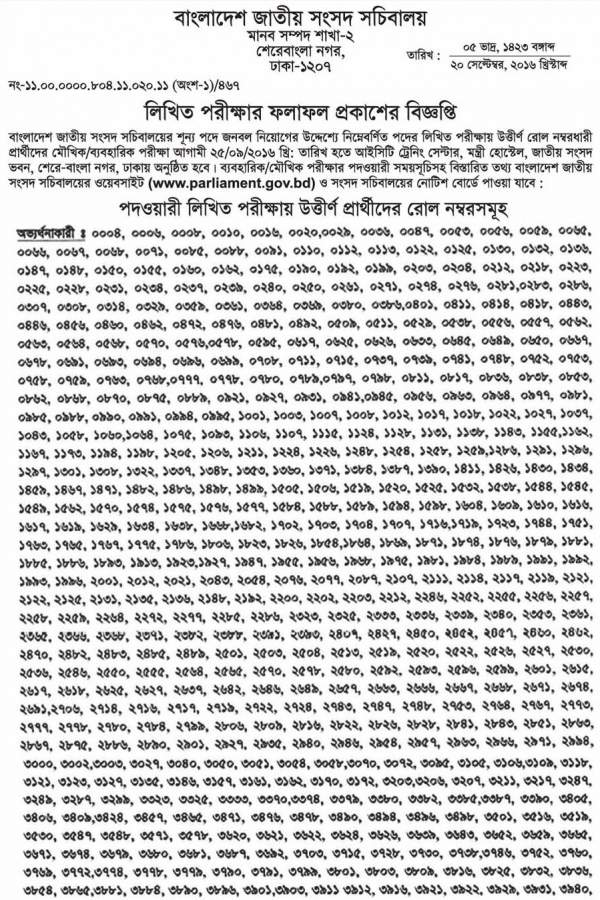 Bangladesh Parliament Written Exam Result