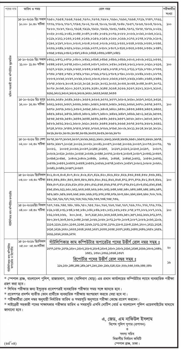 Bangladesh Police (Special Branch) Written Exam Result