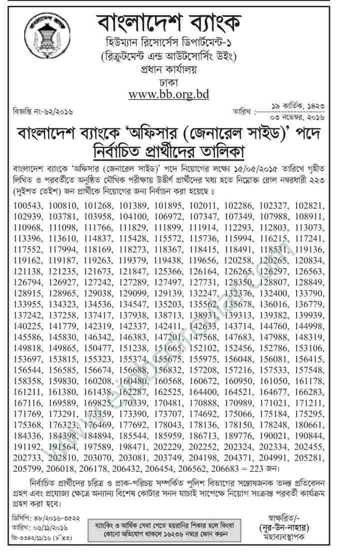 Bangladesh Bank Job Circular notice bd