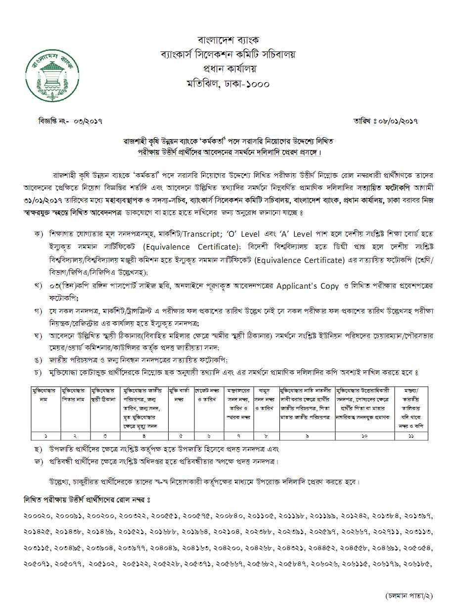 Rajshahi Krishi Unnayan Bank Written Exam Result
